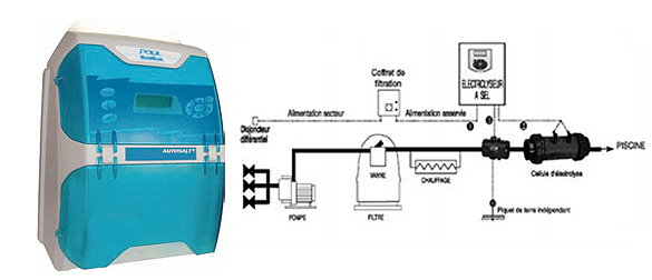 electrolisis-de-sal-qp-autosalt
